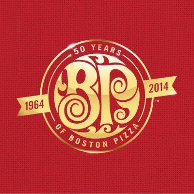 BP 50 years