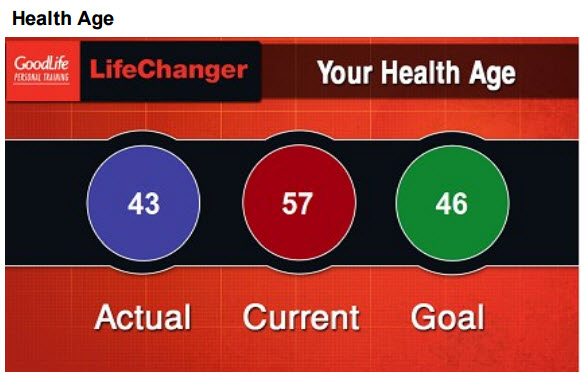 Health Age