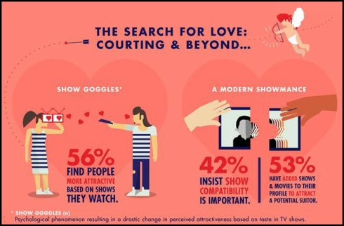 Courting & Beyond